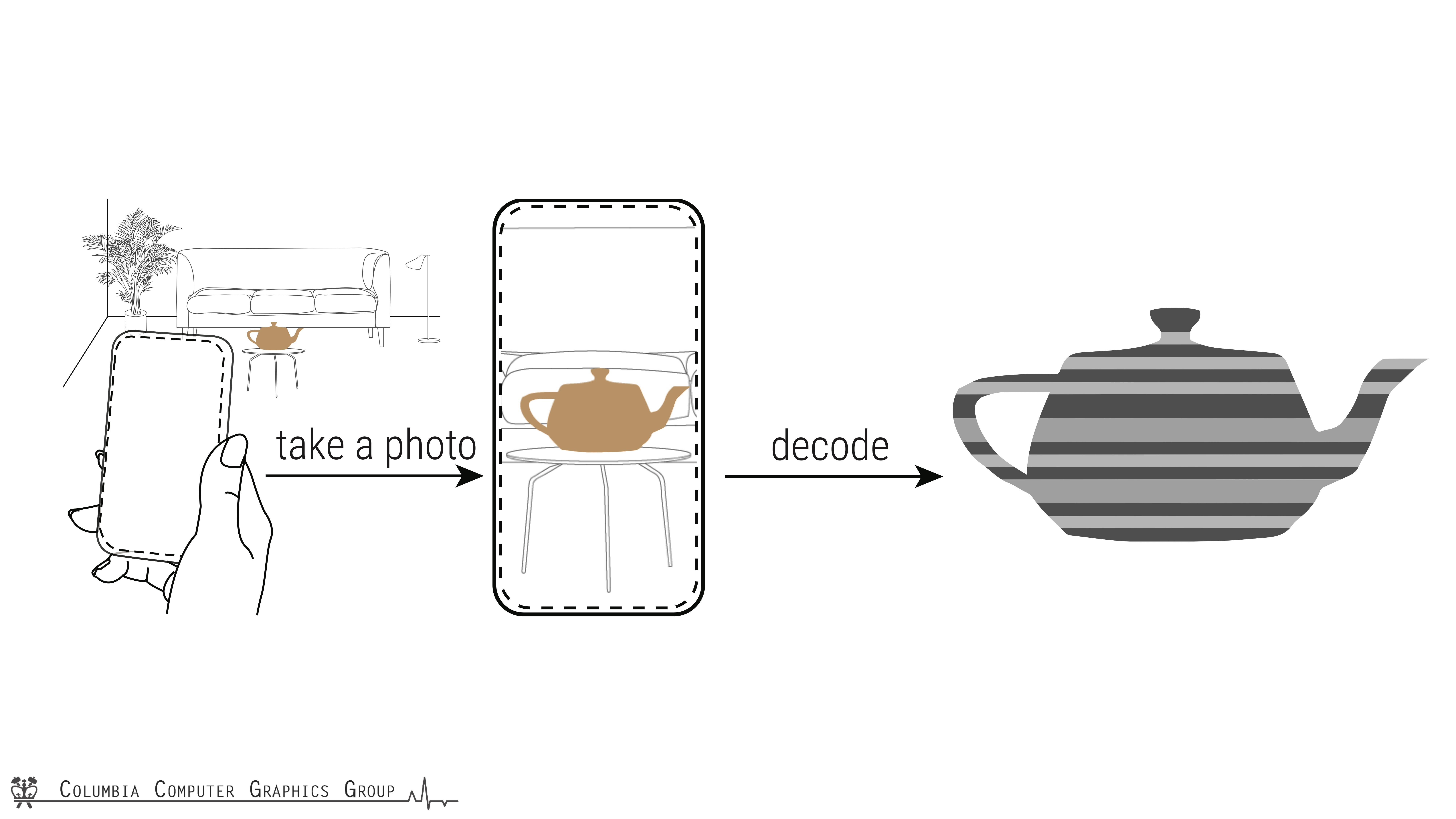 LayerCode: Optical Barcodes for 3D Printed Shapes