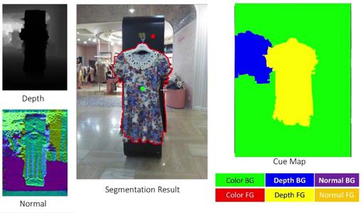 image-segmentation-511x300