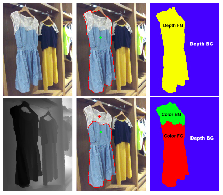 image-segmentation-dress