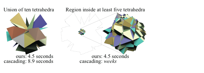 mesh-paper-union-of-ten-tetrahedra
