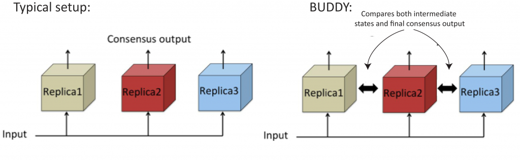 buddy-diagram2